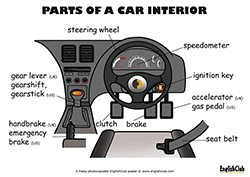 Parts of a Car Interior