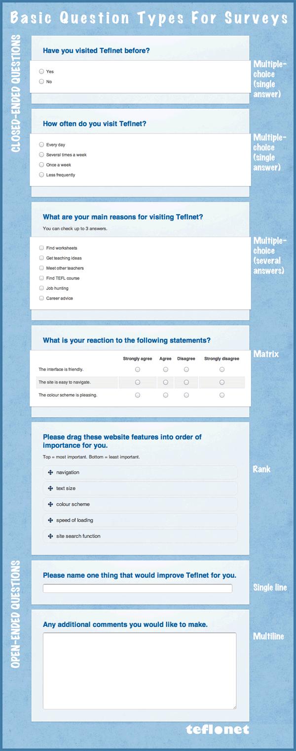 Online Surveys for Language Teachers   TEFL.net